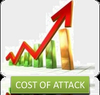 """La clave para tener éxito en """"Seguridad de la Información"""" expresar las vulnerabilidades en terminos financieros"""