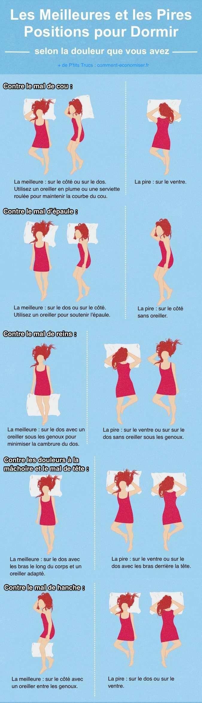 Ce Graphique Explique les Meilleures et les Pires Positions Pour Dormir.