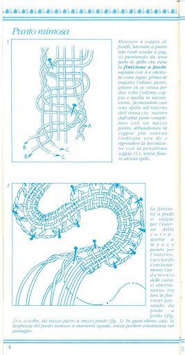 Scuola di pizzo di Cantù 96 (bolillos) - Blancaflor1 - Picasa Web Album