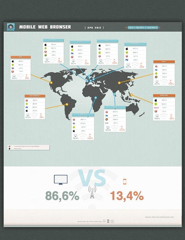 Mobile Web browser by Stefano Tirloni, via Behance