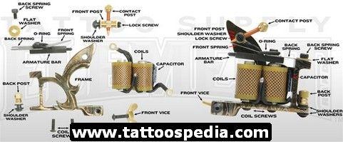 Tattoo Machine Parts 1