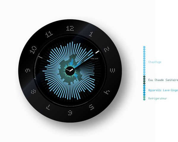 Watt'Time domestique | in-flexions