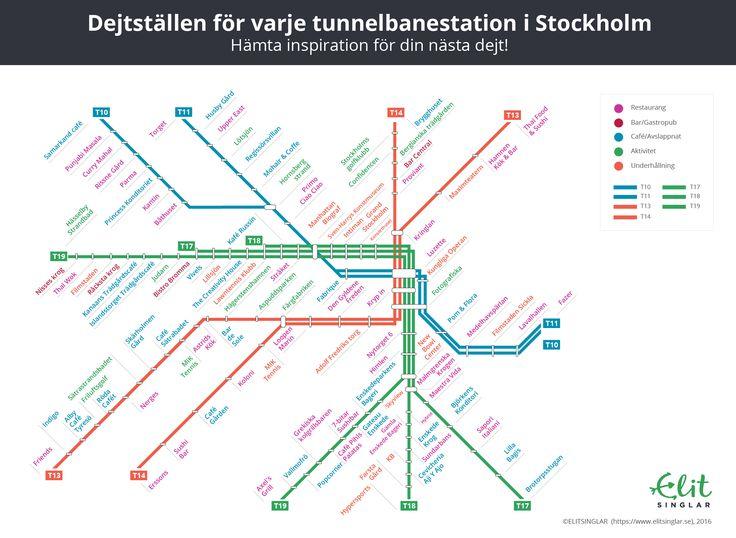 elitsinglar stockholm