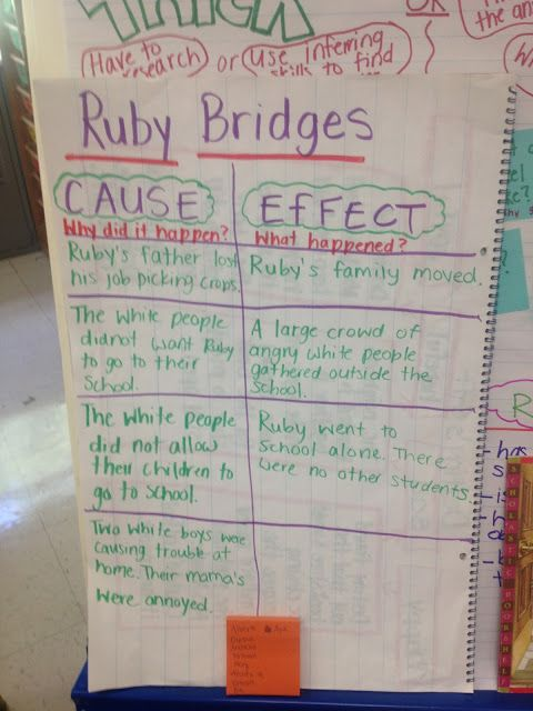 Ruby Bridges Cause And Effect Classroom Ela Reading