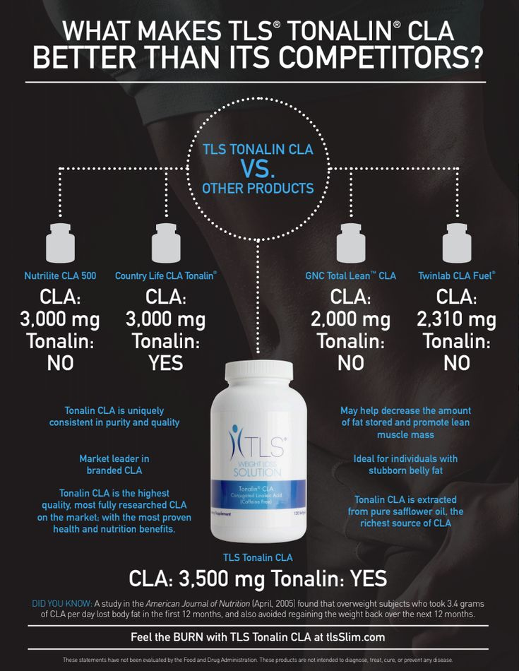 TLS Tonalin CLA (Conjugated Linoleic Acid) is ideal for those who have lost weight, or are losing weight, and want the extra support to keep it off. TLS Tonalin CLA (Conjugated Linoleic Acid) contains natural ingredients that can help redistribute fat to fat-burning muscle tissue to assist in promoting lean muscle mass and decreasing the amount of fat stored in your body
