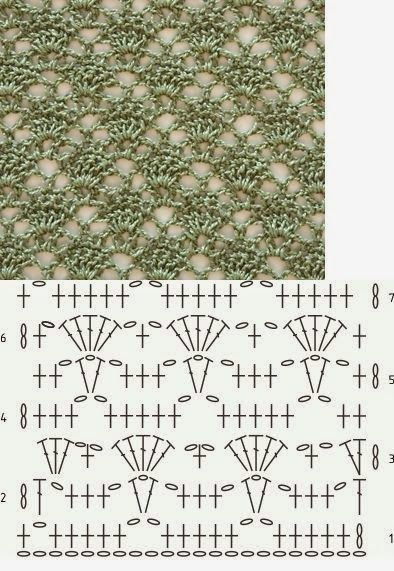 20 Patrones de Puntos Crochet Calados ~ Patrones para Crochet ☂ᙓᖇᗴᔕᗩ ᖇᙓᔕ☂ᙓᘐᘎᓮ http://www.pinterest.com/teretegui