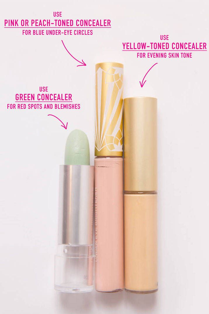 The best type of concealer to use for every skin problem: