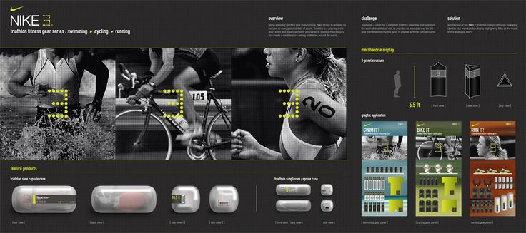 sport packaging - Google Search