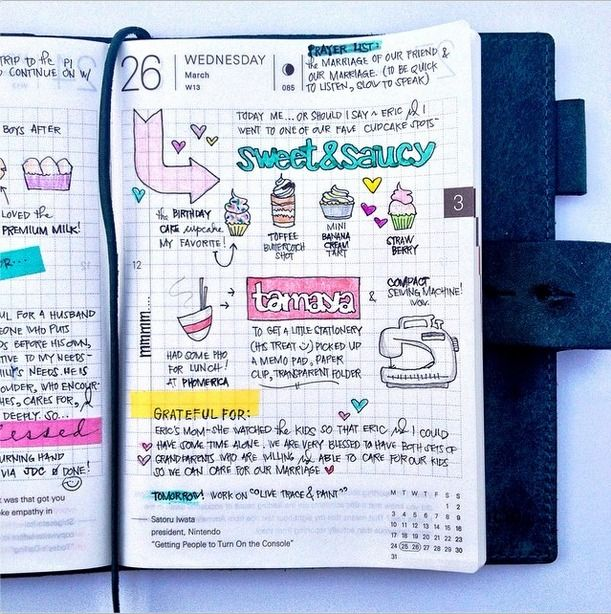 Lovely visual journaling page