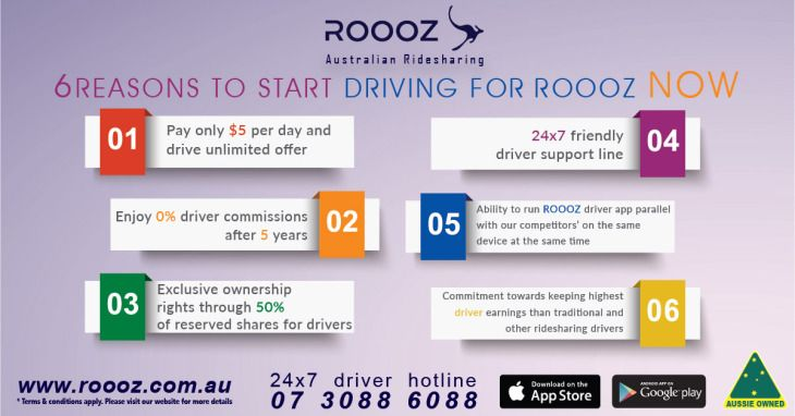 See the infographic about 6 reasons to start driving for ROOOZ.  http://bit.ly/2oVEuSt  #DrivewithROOOZ