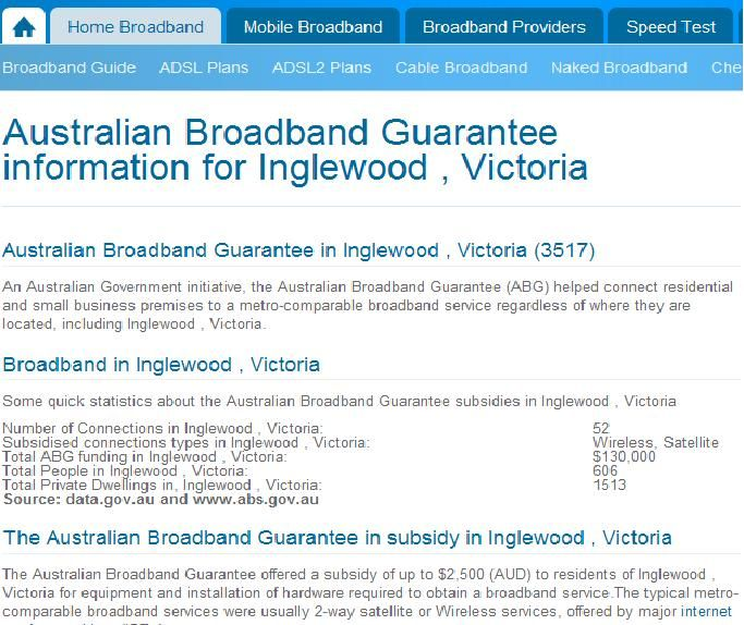 Australian Broadband Guarantee in Inglewood , Victoria (3517)...........  An Australian Government initiative, the Australian Broadband Guarantee (ABG) helped connect residential and small business premises to a metro-comparable broadband service regardless of where they are located, including Inglewood , Victoria.