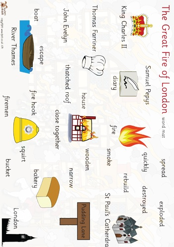 The Great Fire of London word mat - http://displays.tpet.co.uk/#/viewPost/id569