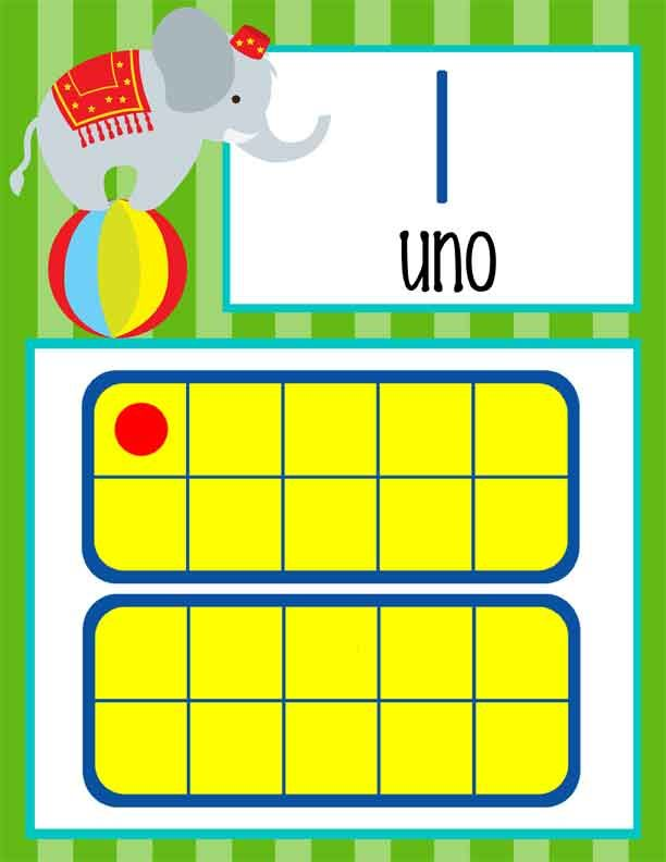 Classroom Decor Numbers ~ Best images about circus classroom decor on pinterest