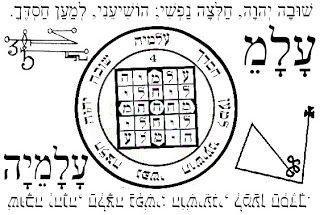 Elohim: עָלָמֵ (Ain Lamed Mem) alame Angel nº 4 del 5 de abril hasta el 9 de abril
