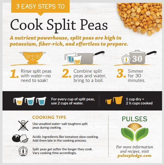 A nutrient powerhouse, split peas are high in potassium, fiber-rich, and effortless to prepare.