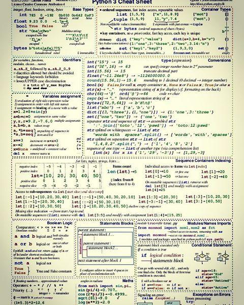 """Python Cheat Sheet!"" #cprogramming #python #coding #codinglife #engineer…"