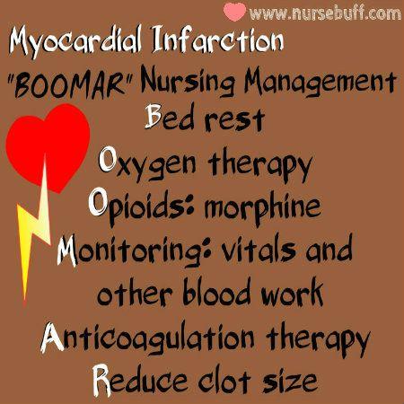 cardiac case study nursing students