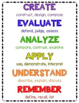 This is a simple poster with the six levels and a few verbs that go along with each level. This is a quick sheet to use as a reference when creating questions, whether it is for your students or for yourself.7 Pages:- Three full sheet versions: two colorful, one black/white- Three half sheet versions: two colorful, 1 black/white- Credits page
