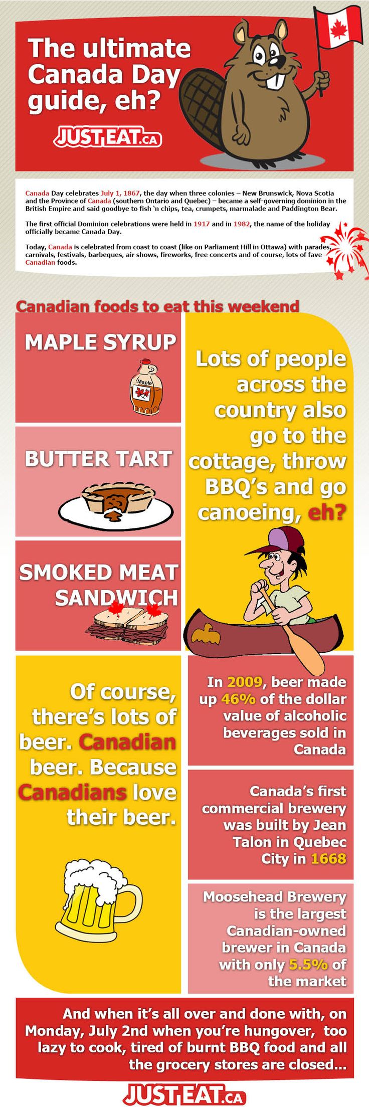 Infographic]: The ultimate guide to Canada Day - Check out more barbecue tips and tricks at TexasBBQNinja.com