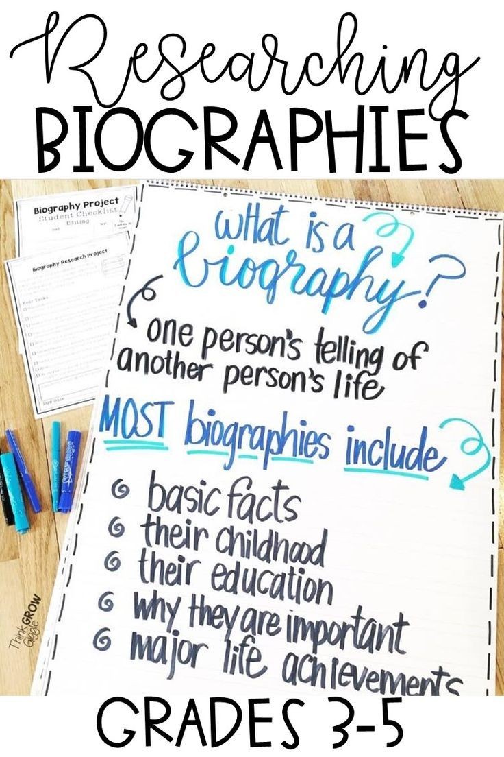 Biography Research Project | 3rd grade | Biography project