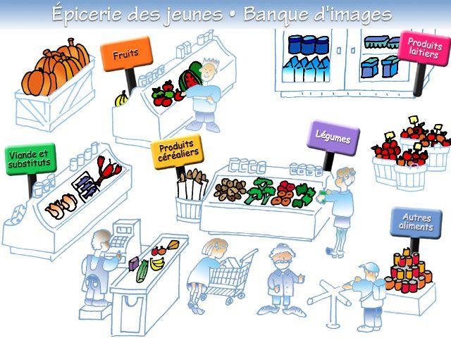 Épicerie des jeunes • Banque d'images gratuites réalisées par la Commission scolaire de Montréal