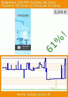 Brabantia 246784 Rouleau de Sacs Poubelle 50 litres 10 Sacs par Rouleau (Divers). Réduction de 61%! Prix actuel 3,59 €, l'ancien prix était de 9,28 €. http://www.adquisitio.fr/brabantia/246784-rouleau-sacs