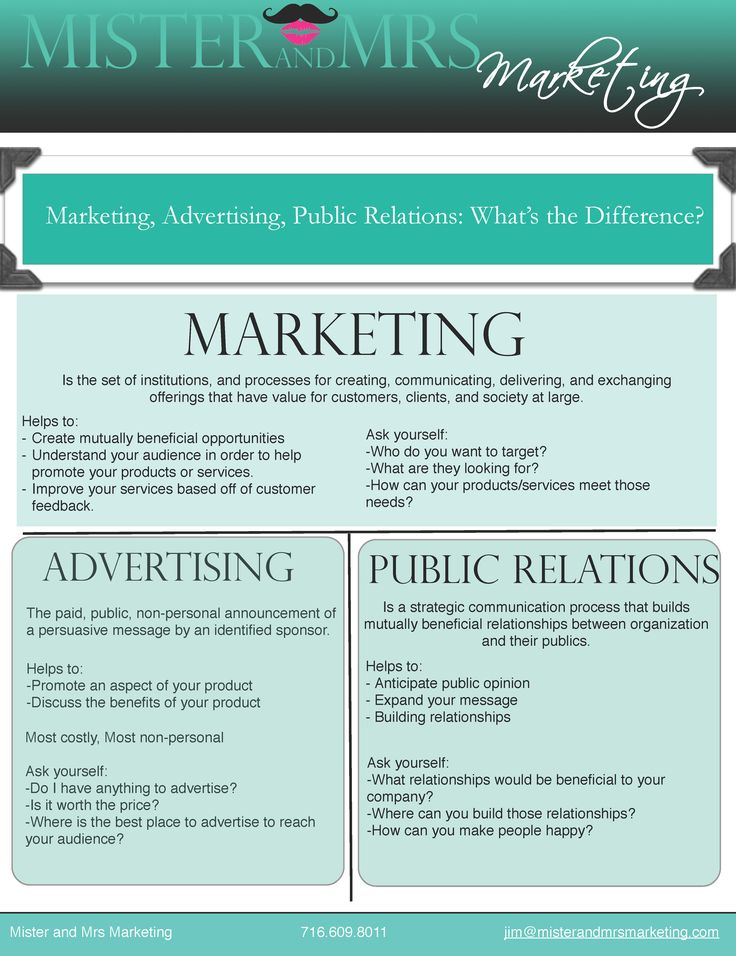 Marketing, Advertising, Public Relations: What's the Difference?