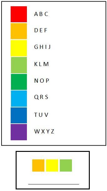 TAAL: KRAAK DE CODE: Elke kleur staat voor een aantal letters. De spelers nemen een kaartje met daarop een kleurencombinatie. Ze proberen de code te kraken en het woord te raden. In dit voorbeeld: dik. Opmerking: Er zijn vaak meerdere mogelijkheden bij 1 kleurencombinatie.