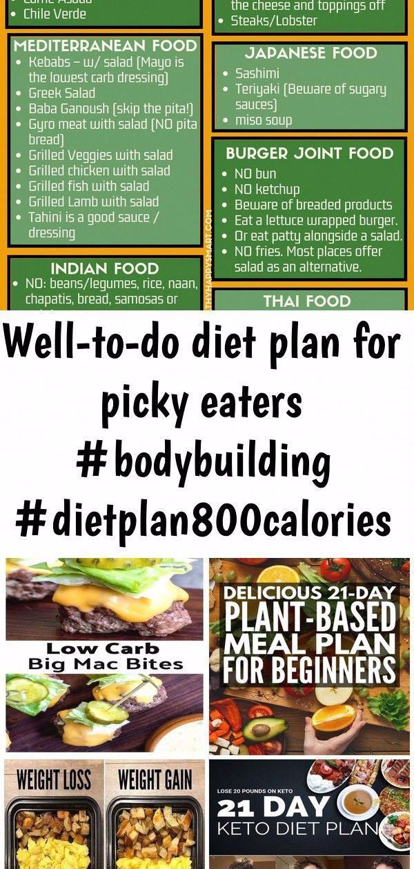 Well To Do Diet Plan For Picky Eaters Bodybuilding Dietplan800calories I Ve Tried This Keto Recipe In 2020 Ketogenic Diet Meal Plan Calorie Meal Plan Diet Meal Plans