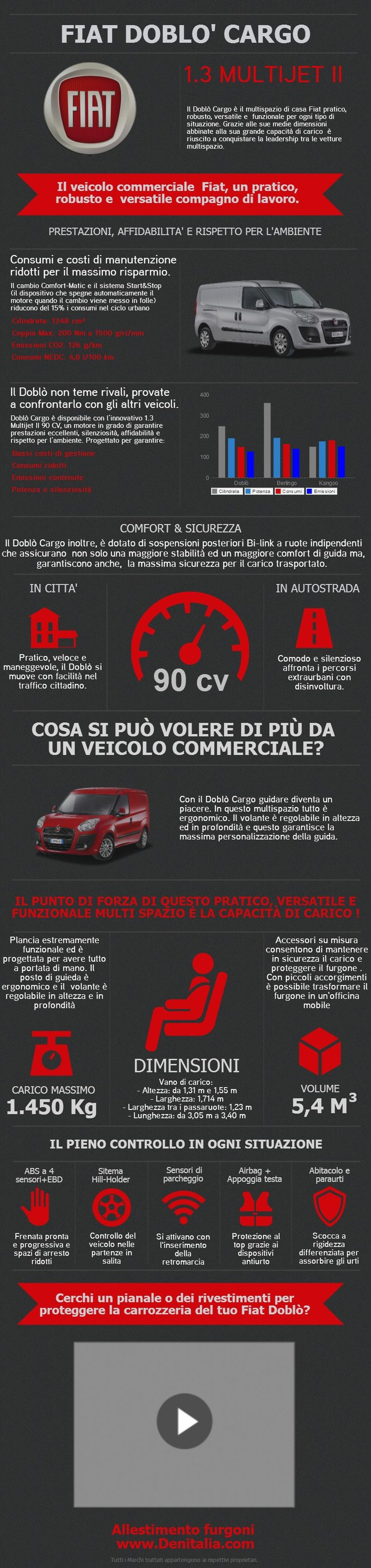 Doblò cargo 3 www.denitalia.com