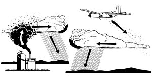 The most common form of weather modification is cloud seeding to increase rain or snow, usually for the purpose of increasing the local water supply.[1] Weather modification can also have the goal of preventing damaging weather, such as hail or hurricanes, from occurring; or of provoking damaging weather against the enemy, as a tactic of military or economic warfare.
