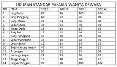 Ukuran Standar Baju Wanita Dewasa (Indonesia) di Online-Shop