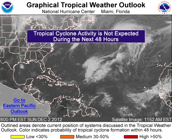 Gulf Coast Hurricane Tracker