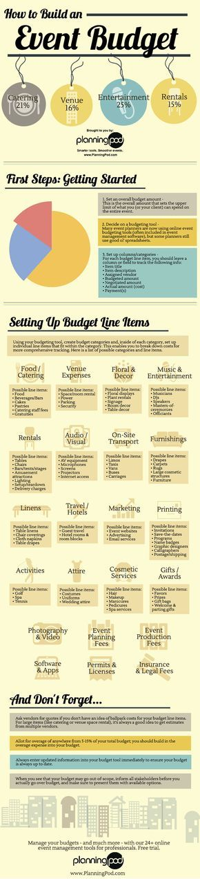 62 best Event Planning images on Pinterest Girls, Activities and - seminar planning template