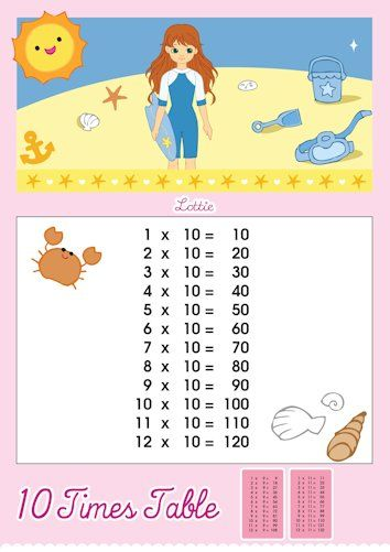 1000+ ideas about 10 Times Table on Pinterest | Times tables ...