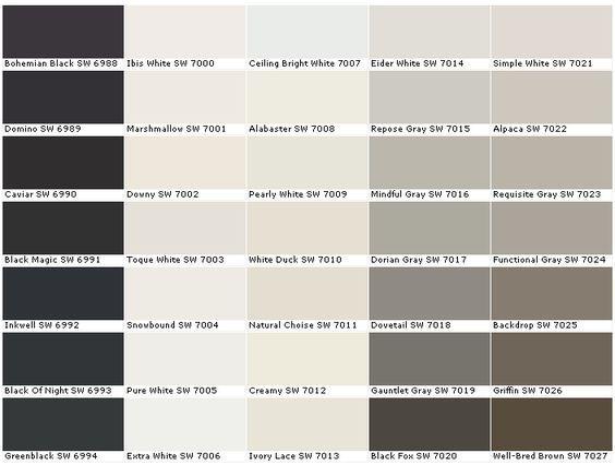 Sherwin Williams Paints Colors Paint Essentials House Chart Chip Sample Swatch Palette