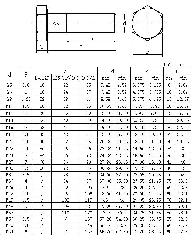 Metric Bolt Actual Dimensions