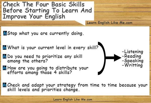 Basic English Lessons - 01 Speaking English Fluently ...