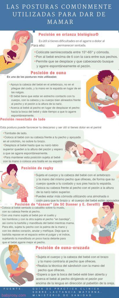 ¿Cuál es la mejor posición para dar de mamar al bebé?   Babyrosy