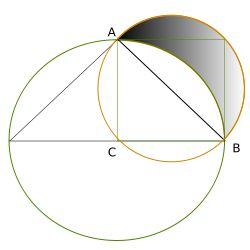 Squaring the circle - Wikipedia, the free encyclopedia. The shaded figure is the Lune of Hippocrates; it's area equal to the area of the triangle ABC