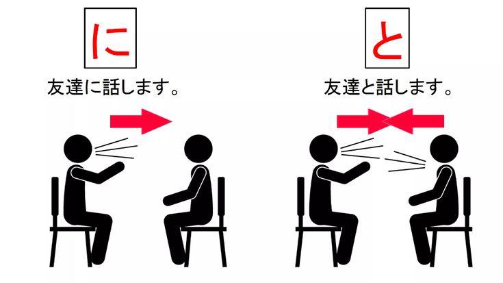 【畫像】初級の9つの助詞一覧 用法の教え方 練習問題つき ...