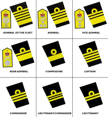 Royal Navy Officers' ranks and insignia