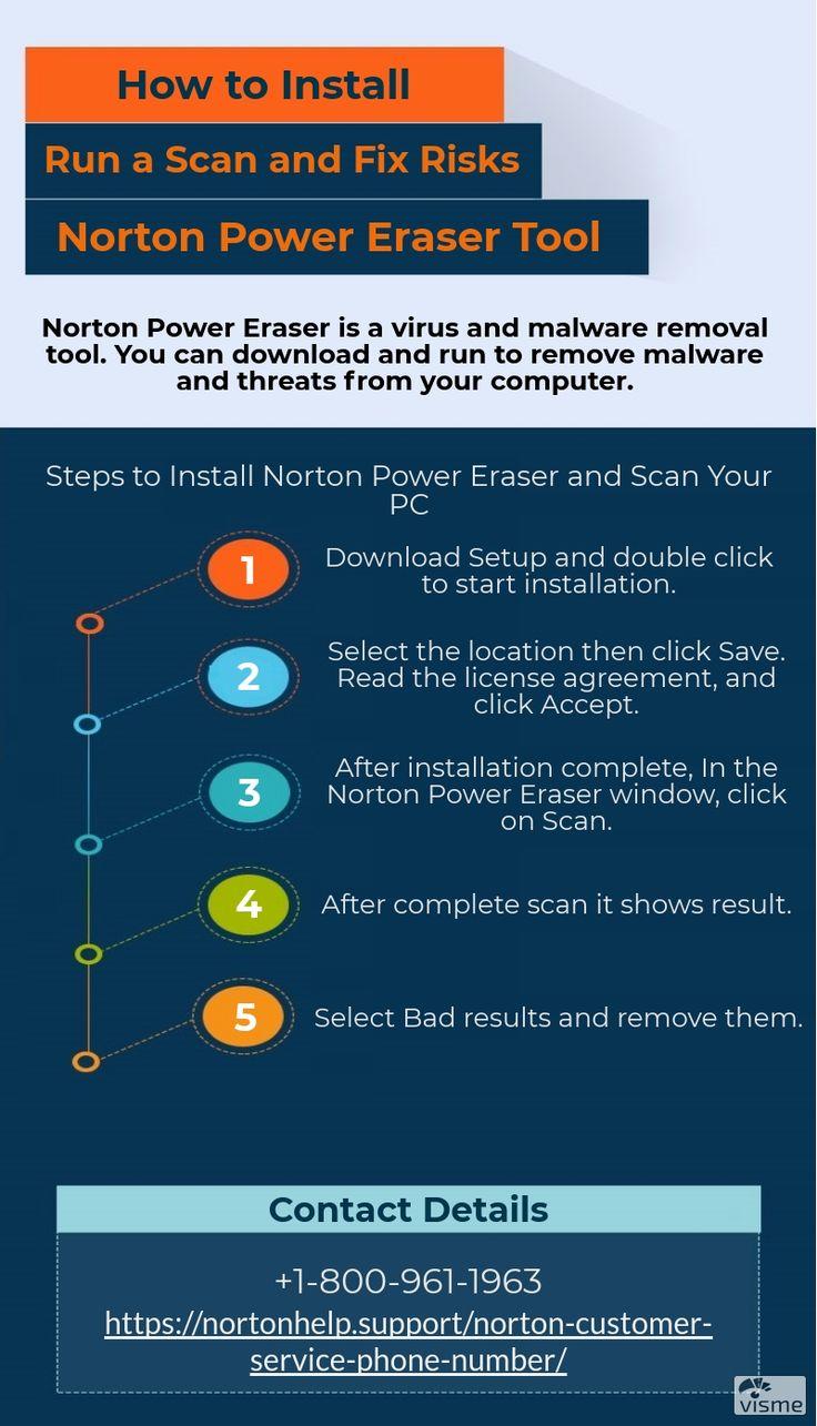 Pin by Customer Technical Support on Norton Antivirus
