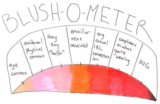 Any physical contact beyond hug and you will literally burst into flames.   9 Completely Accurate Crappy Charts That Explain Having A Crush