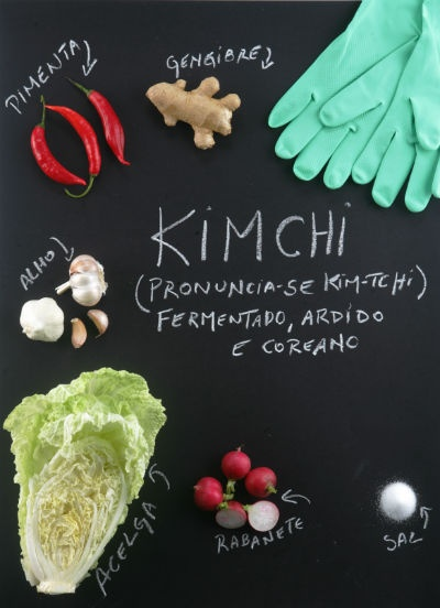 Kimchi- so I can't understand this but it looks helpful
