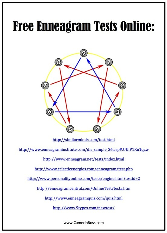 enneagram 9 and 5 relationship of confucianism