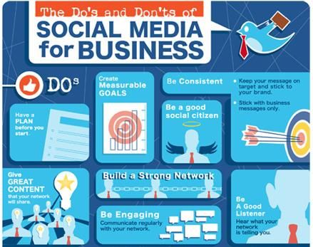 Best Social Media Marketing Plan Images On   Social