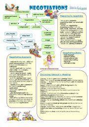 Worksheet Negotiation Worksheet vocabulary worksheets and english on pinterest