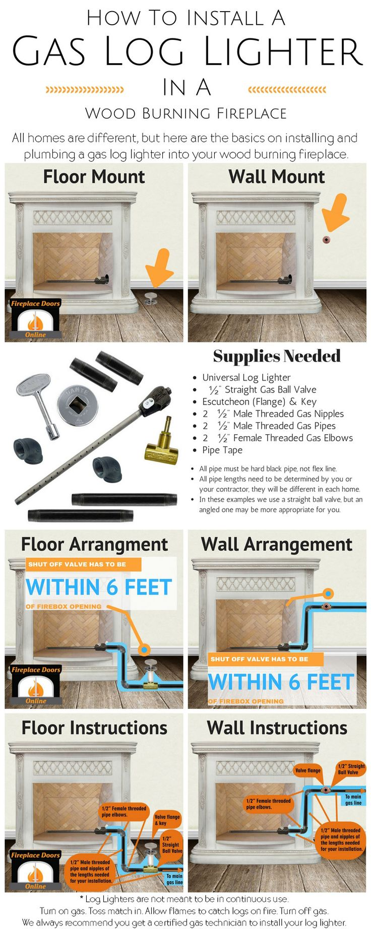 INFOGRAPHIC -How to install a gas log lighter in a wood burning fireplace. - Images About DIY Fireplace Tutorials On Pinterest