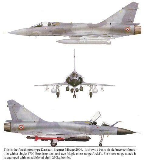 MIRAGE 2000 Os presento este avión francés desarrollado durante la década de 1980. Precursor del EF-2000, aunque con un solo motor (es la pega que le veo siendo un avión moderno). Fue desarrollado a partir del mirage III (España lo tiene). Velocidad máxima 2350 km/h (mach 2,2). En la foto, un mirage 2000 armado, en 1999. El mirage 2000 ha entrado en combate, y es el último de la exitosa familia mirage. Fabricante: Dassault Aviation, fundada por Marcel Dassault en 1929. Aquí vemos el cuarto…